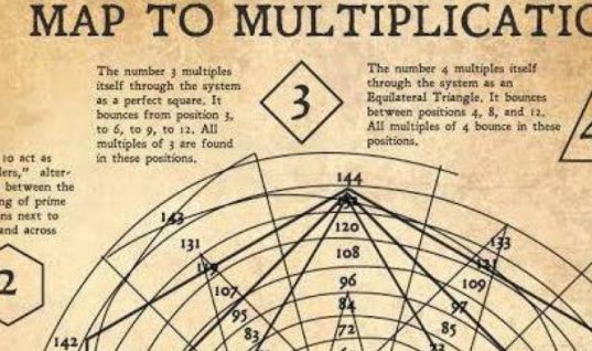 Tesla Long-Lost Drawings Reveal Genius Map For Multiplication