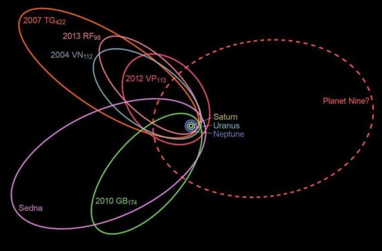Scientists Spot Distant Object In Our Solar System
