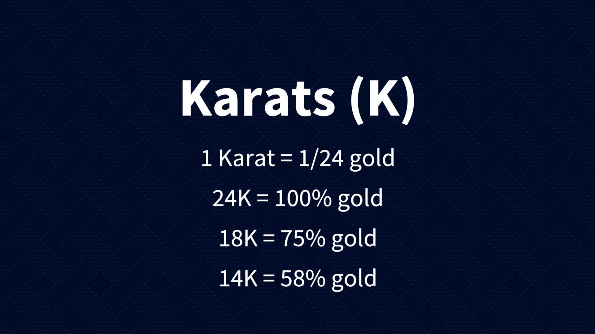 Gold karats explained
