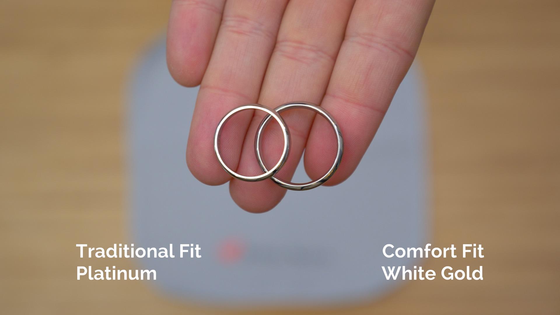 Standard vs comfort fit