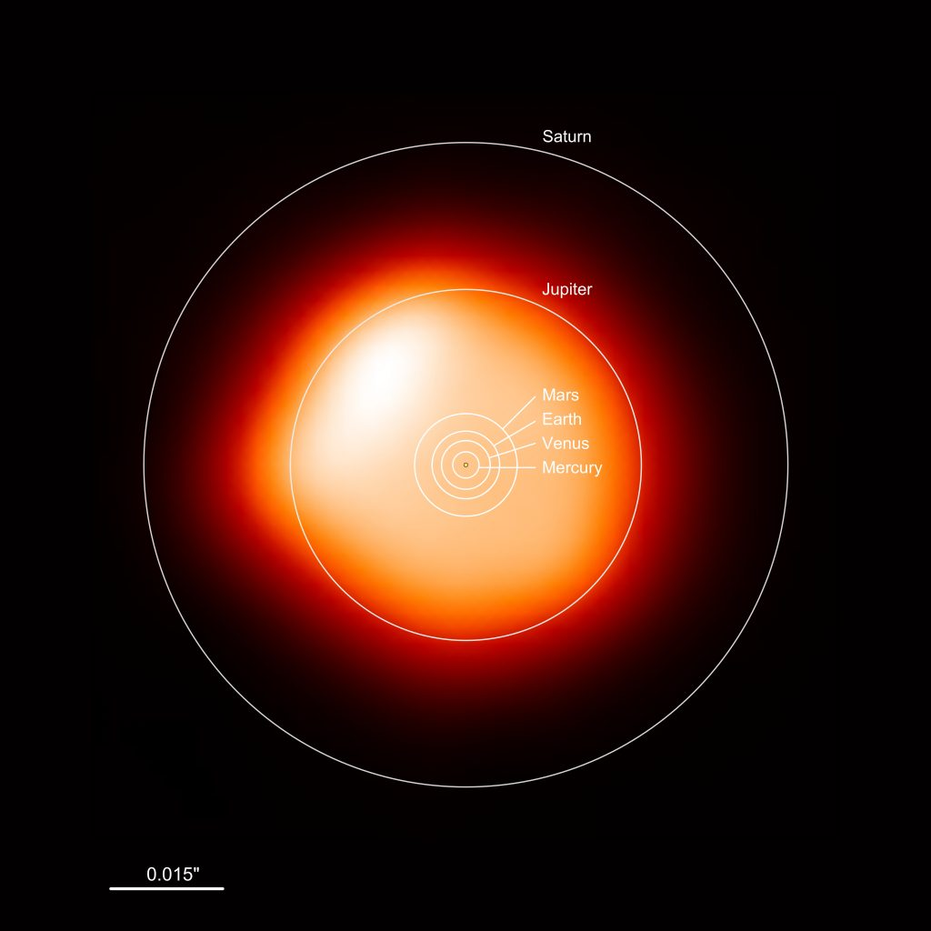 Will Betelgeuse explode and what does this threaten us with?