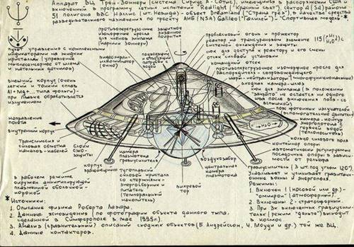 Could this lost Nikola Tesla manuscript be the answer to Antigravity?