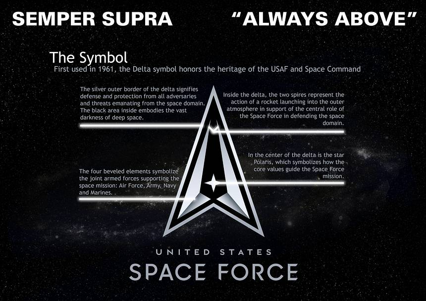 """""""Always on top"""": the Space Force reveals its official logo and motto 33"""