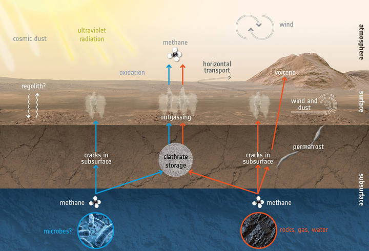 ExoMars detects ozone and carbon dioxide from the atmosphere of Mars 34