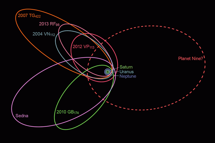 What if Planet Nine was a black hole?  Scientists will seek to verify it 37