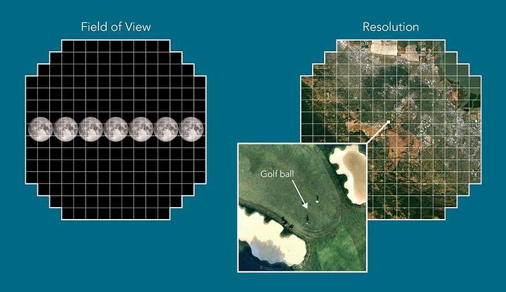 World's Largest Digital Camera Captures First 3,200-megapixel Photos 39