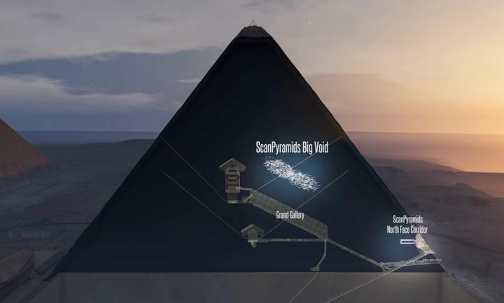 Scan Pyramids.