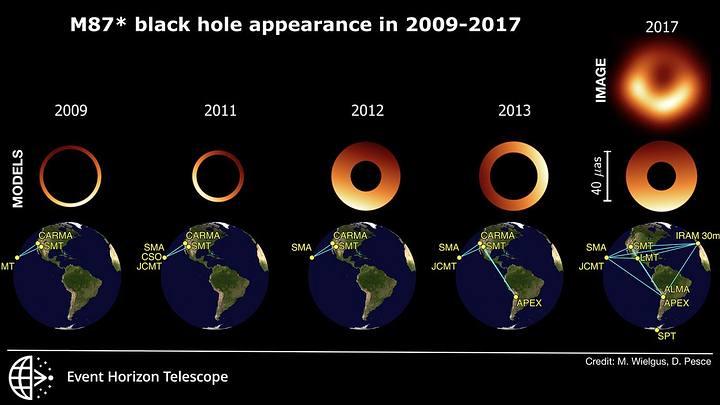 "First photographed black hole ""blinks"" like an eye 34"