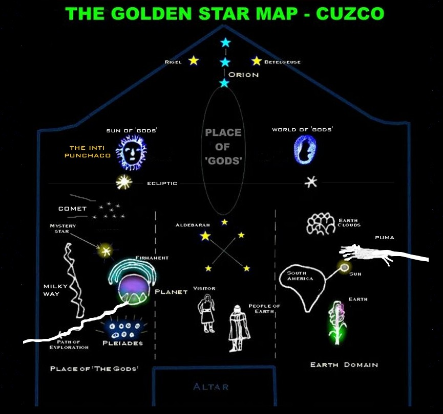The Inca Civilization was aware of the existence of the Planet Nibiru! 48