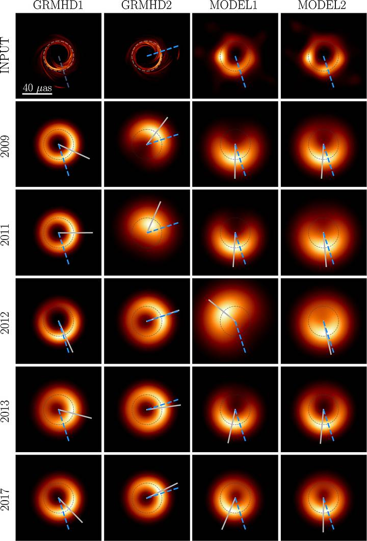 Black hole M87.  2009-2017.