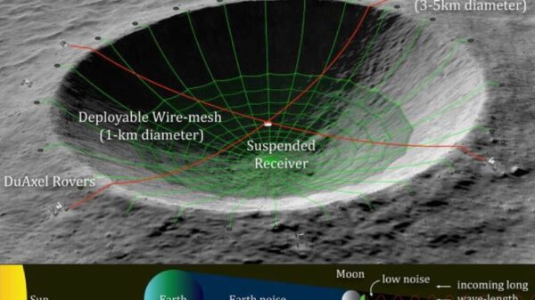 The hidden side of the Moon is an ideal place to listen to alien civilizations 7