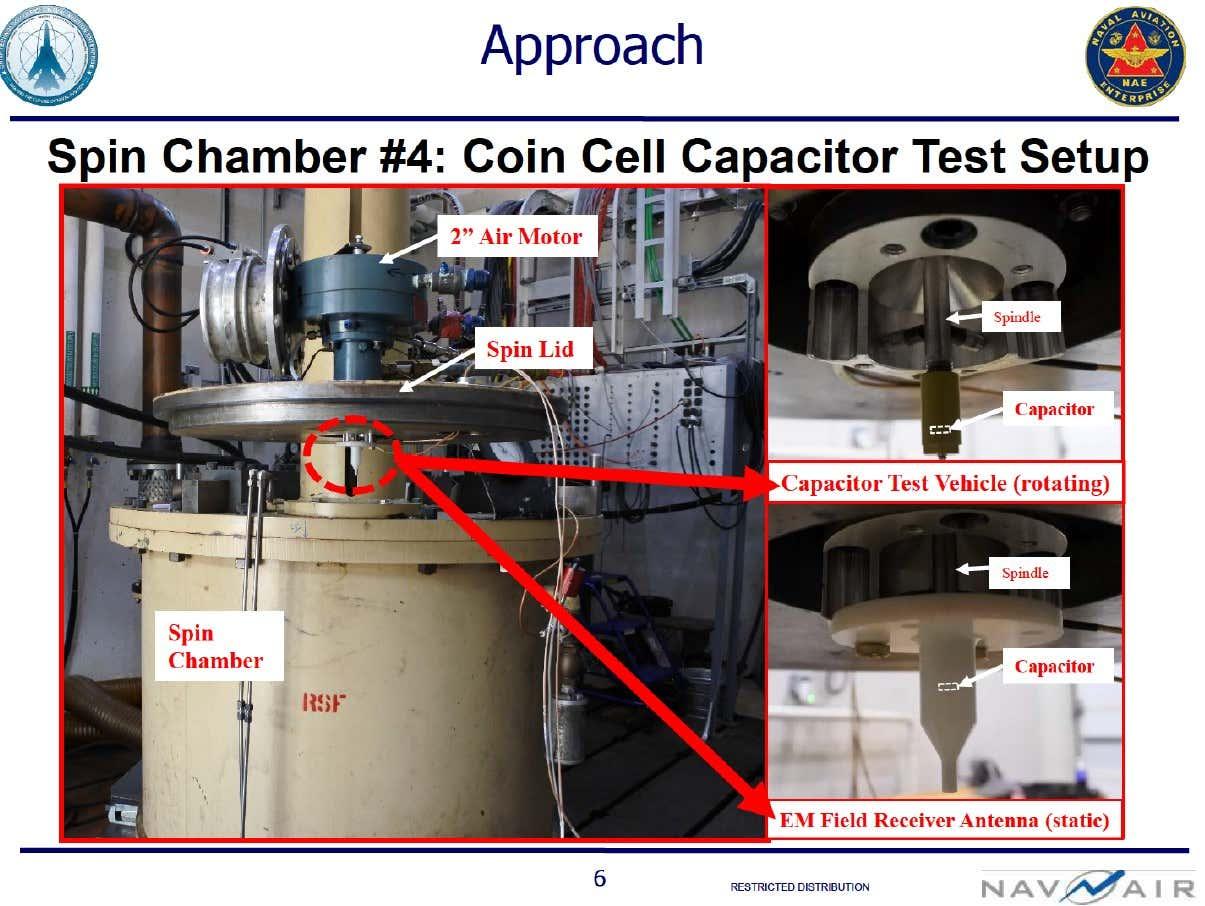 """Documentos da Marinha dos EUA falam de uma """"arma de modificação do espaço-tempo"""" 46"""